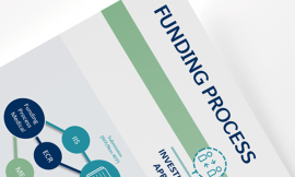 Funding Process(US) From PrimaryTradeline.Com